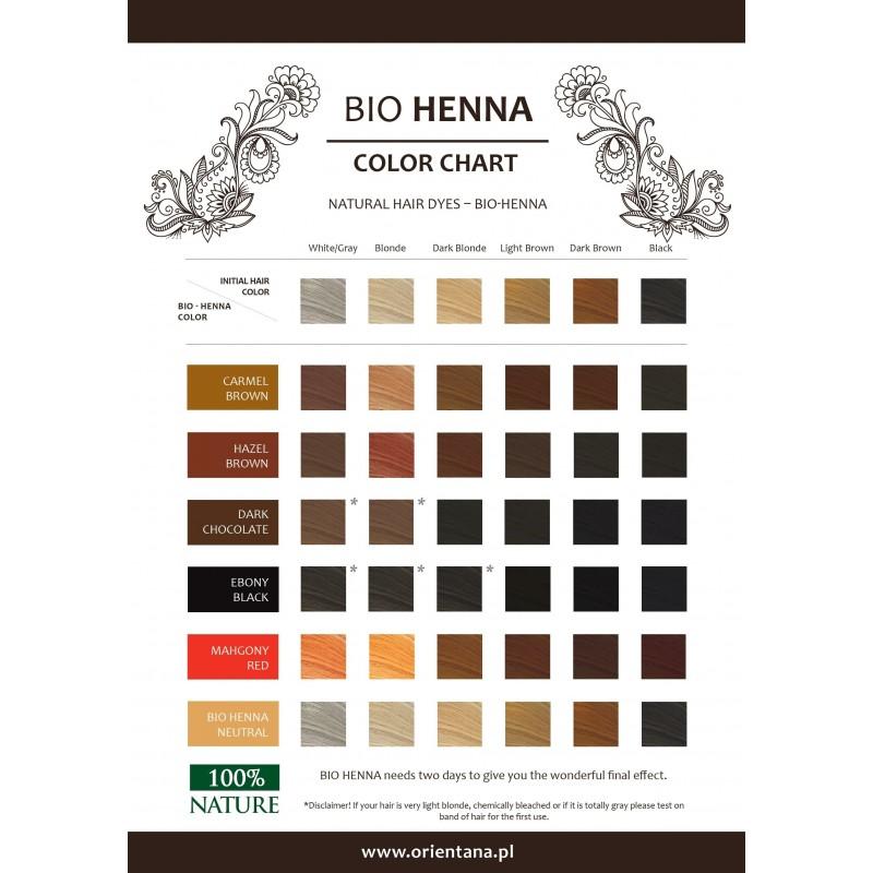 Complejo Difusión Respiración FLEURANCE NATURE 10 ml